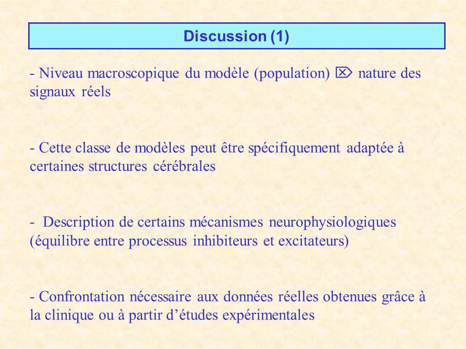 Discussion (1) - Niveau macroscopique du modèle (population) nature des signaux réels - Cette classe de modèles peut être spécifiquement adaptée à certaines structures cérébrales - Description de certains mécanismes neurophysiologiques (équilibre entre processus inhibiteurs et excitateurs) - Confrontation nécessaire aux données réelles obtenues grâce à la clinique ou à partir détudes expérimentales
