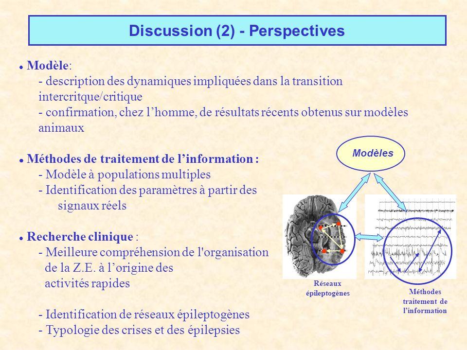 Discussion (2) - Perspectives Modèle: - description des dynamiques impliquées dans la transition intercritque/critique - confirmation, chez lhomme, de résultats récents obtenus sur modèles animaux Méthodes de traitement de linformation : - Modèle à populations multiples - Identification des paramètres à partir des signaux réels Recherche clinique : - Meilleure compréhension de l organisation de la Z.E.