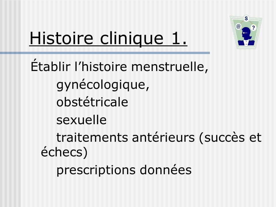 Histoire clinique 1. Établir lhistoire menstruelle, gynécologique, obstétricale sexuelle traitements antérieurs (succès et échecs) prescriptions donné