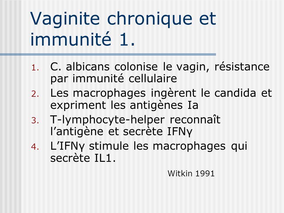 Vaginite chronique et immunité 1. 1. C. albicans colonise le vagin, résistance par immunité cellulaire 2. Les macrophages ingèrent le candida et expri