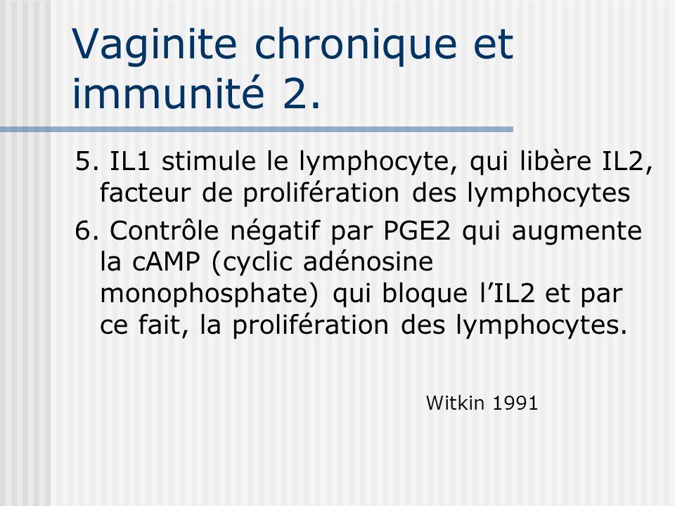 Vaginite chronique et immunité 2. 5. IL1 stimule le lymphocyte, qui libère IL2, facteur de prolifération des lymphocytes 6. Contrôle négatif par PGE2
