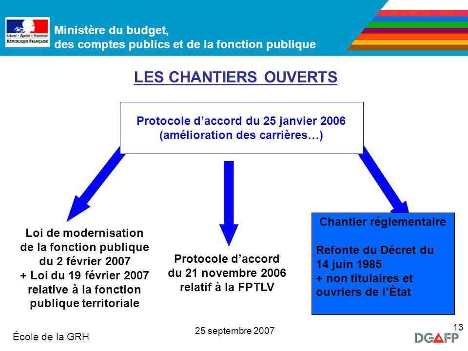 Ministère de la Fonction publique École de la GRH Ministère du budget, des comptes publics et de la fonction publique 25 septembre 2007 13 LES CHANTIE