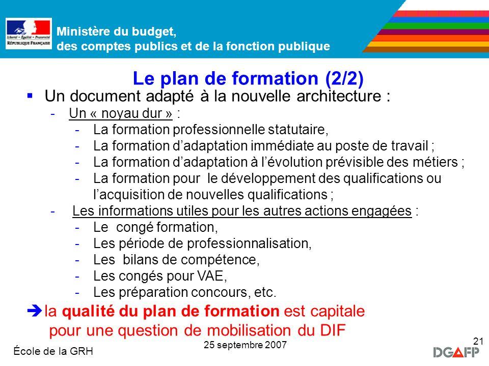 Ministère de la Fonction publique École de la GRH Ministère du budget, des comptes publics et de la fonction publique 25 septembre 2007 21 Le plan de
