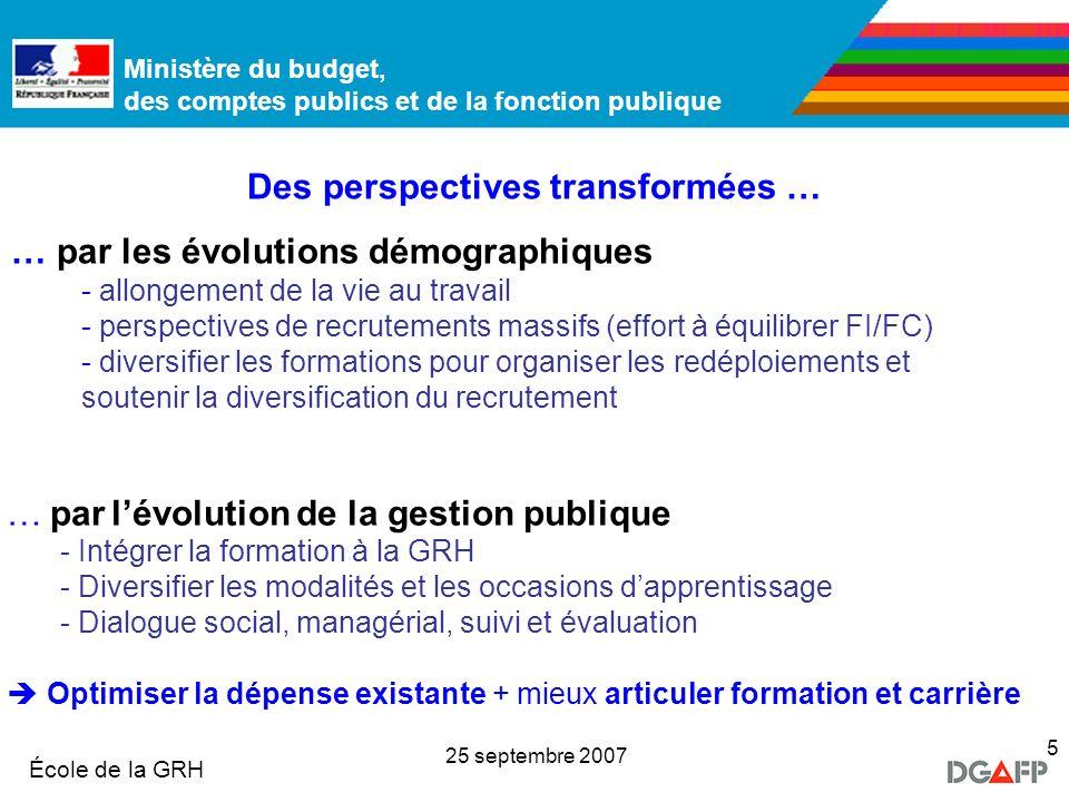 Ministère de la Fonction publique École de la GRH Ministère du budget, des comptes publics et de la fonction publique 25 septembre 2007 5 Des perspect