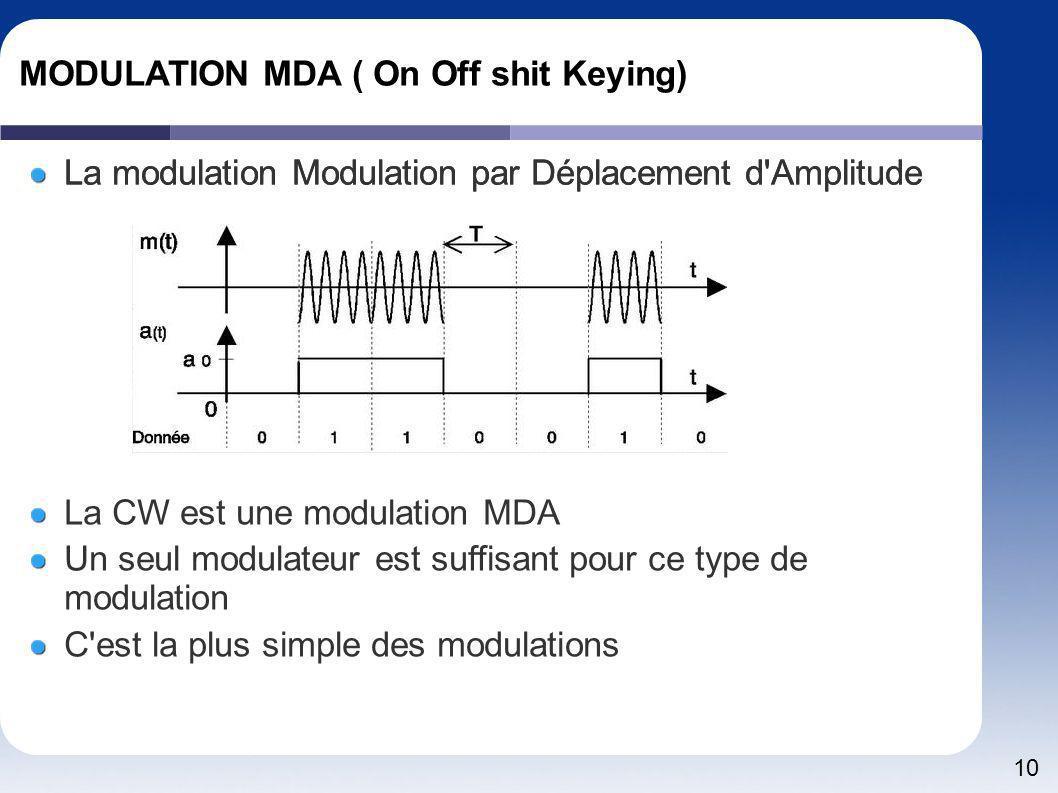 10 MODULATION MDA ( On Off shit Keying) La modulation Modulation par Déplacement d'Amplitude La CW est une modulation MDA Un seul modulateur est suffi