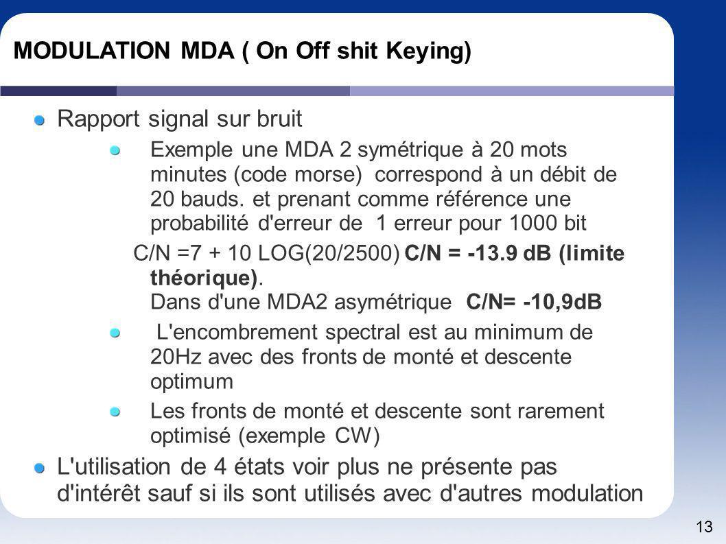 13 MODULATION MDA ( On Off shit Keying) Rapport signal sur bruit Exemple une MDA 2 symétrique à 20 mots minutes (code morse) correspond à un débit de