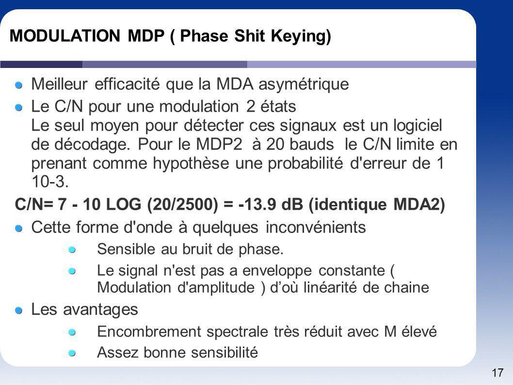 17 MODULATION MDP ( Phase Shit Keying) Meilleur efficacité que la MDA asymétrique Le C/N pour une modulation 2 états Le seul moyen pour détecter ces s