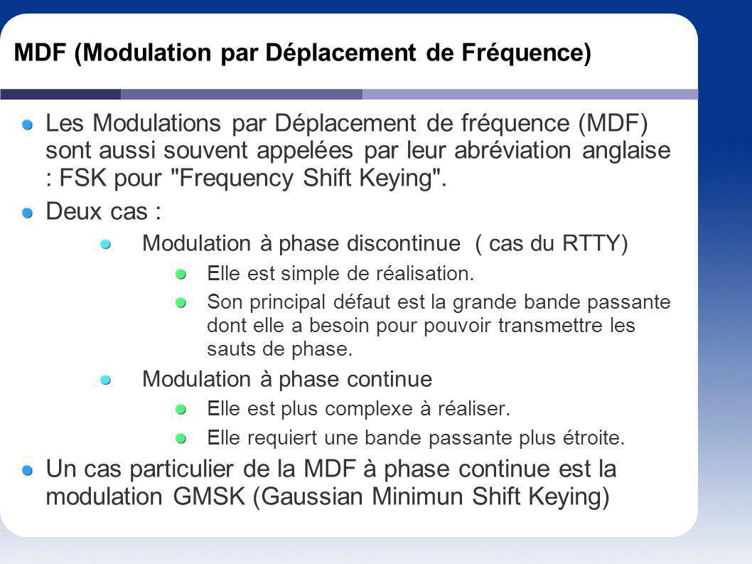 MDF (Modulation par Déplacement de Fréquence) Les Modulations par Déplacement de fréquence (MDF) sont aussi souvent appelées par leur abréviation angl