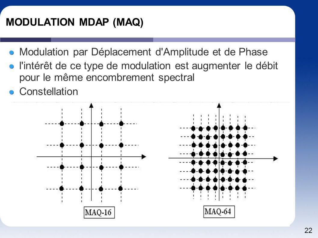 22 MODULATION MDAP (MAQ) Modulation par Déplacement d'Amplitude et de Phase l'intérêt de ce type de modulation est augmenter le débit pour le même enc