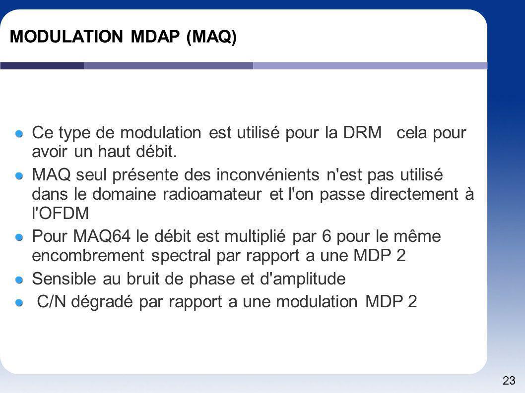 23 MODULATION MDAP (MAQ) Ce type de modulation est utilisé pour la DRM cela pour avoir un haut débit. MAQ seul présente des inconvénients n'est pas ut