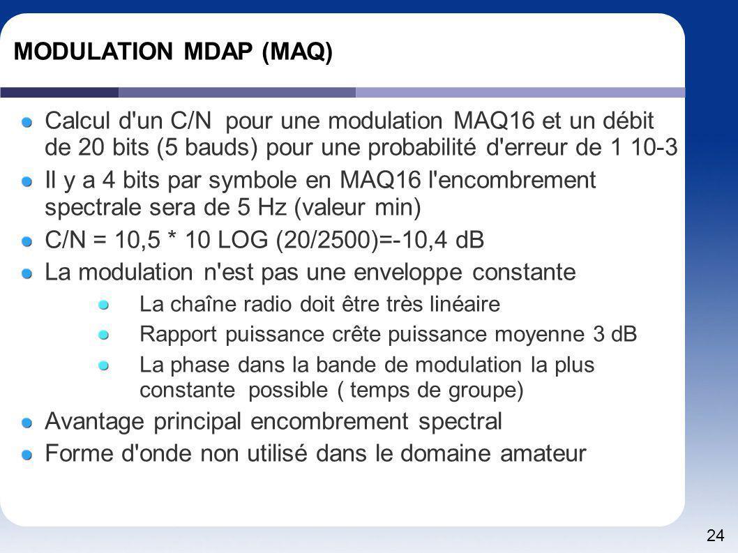 24 MODULATION MDAP (MAQ) Calcul d'un C/N pour une modulation MAQ16 et un débit de 20 bits (5 bauds) pour une probabilité d'erreur de 1 10-3 Il y a 4 b