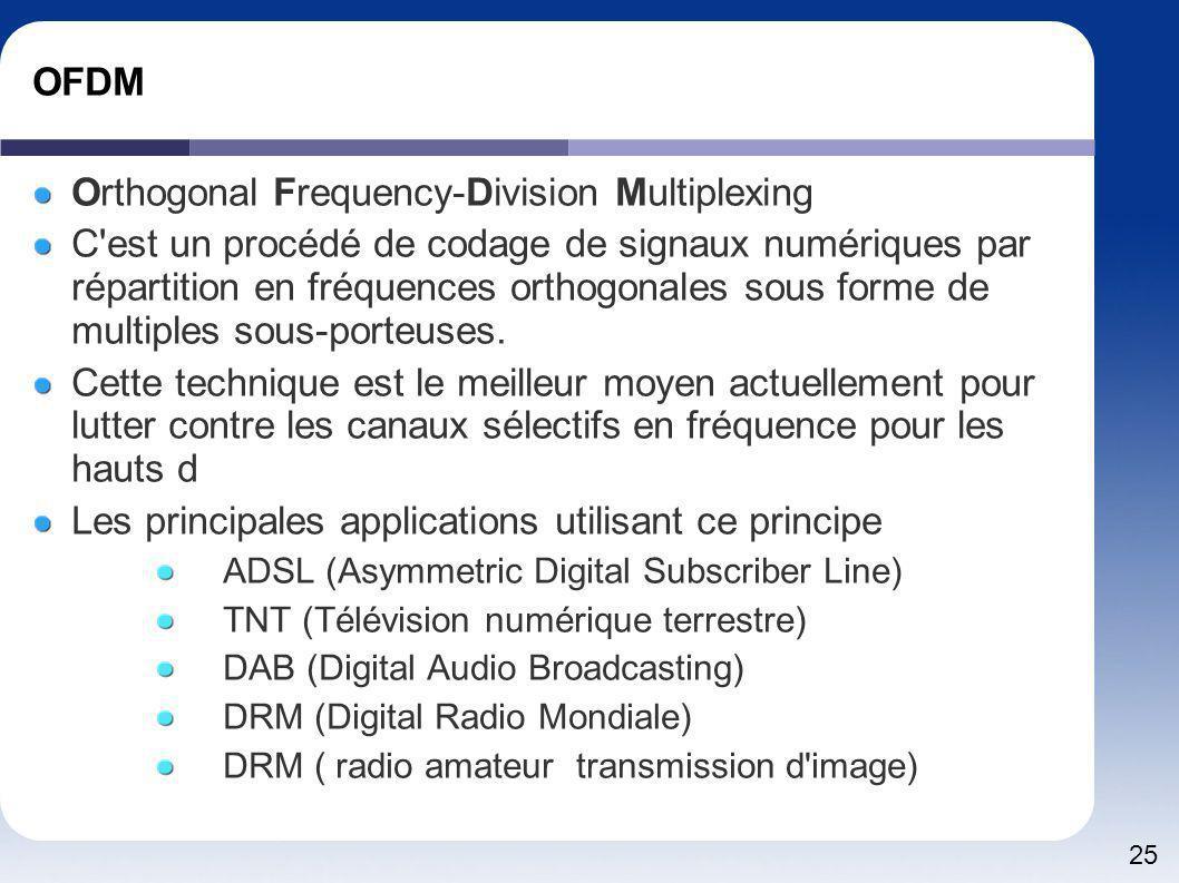 25 OFDM Orthogonal Frequency-Division Multiplexing C'est un procédé de codage de signaux numériques par répartition en fréquences orthogonales sous fo