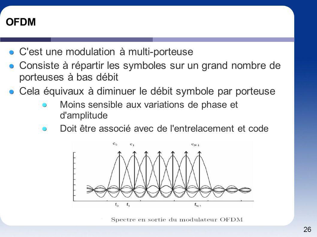 26 OFDM C'est une modulation à multi-porteuse Consiste à répartir les symboles sur un grand nombre de porteuses à bas débit Cela équivaux à diminuer l
