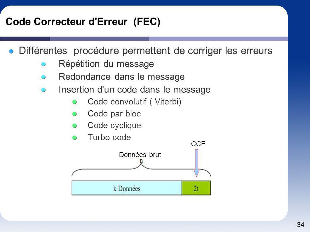 34 Code Correcteur d'Erreur (FEC) Différentes procédure permettent de corriger les erreurs Répétition du message Redondance dans le message Insertion