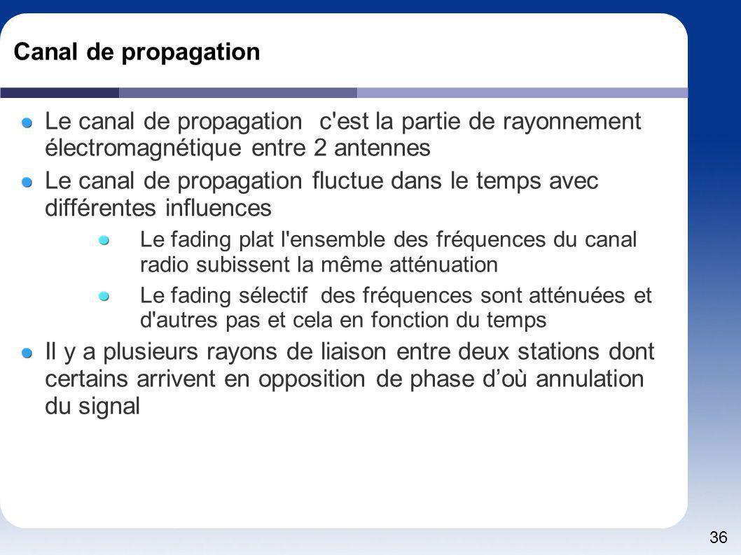 36 Canal de propagation Le canal de propagation c'est la partie de rayonnement électromagnétique entre 2 antennes Le canal de propagation fluctue dans
