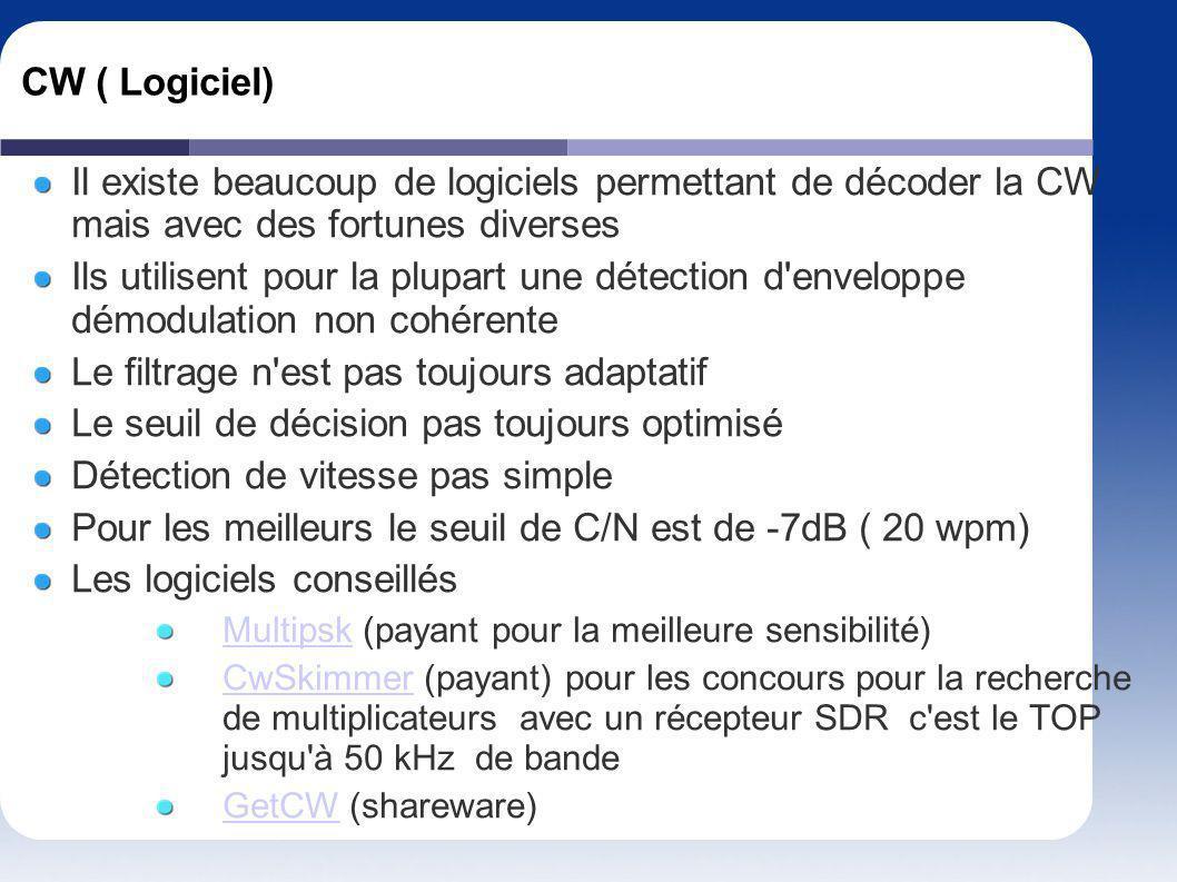 CW ( Logiciel) Il existe beaucoup de logiciels permettant de décoder la CW mais avec des fortunes diverses Ils utilisent pour la plupart une détection