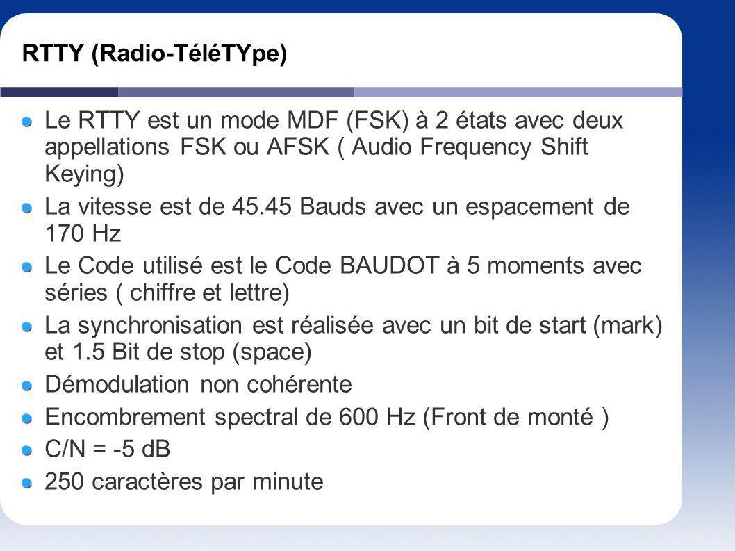 RTTY (Radio-TéléTYpe) Le RTTY est un mode MDF (FSK) à 2 états avec deux appellations FSK ou AFSK ( Audio Frequency Shift Keying) La vitesse est de 45.
