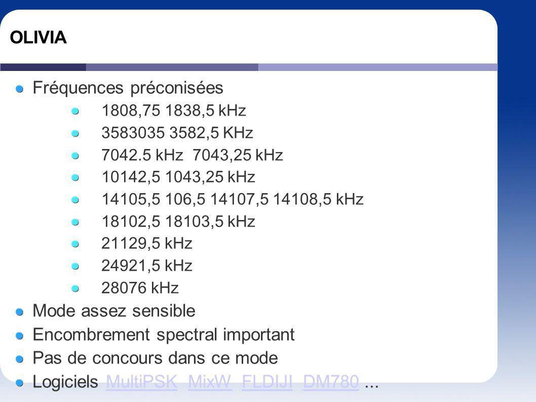 OLIVIA Fréquences préconisées 1808,75 1838,5 kHz 3583035 3582,5 KHz 7042.5 kHz 7043,25 kHz 10142,5 1043,25 kHz 14105,5 106,5 14107,5 14108,5 kHz 18102