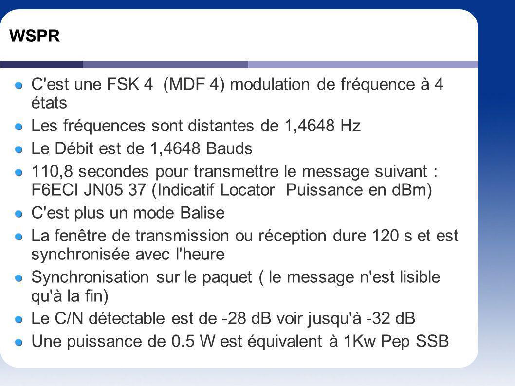 WSPR C'est une FSK 4 (MDF 4) modulation de fréquence à 4 états Les fréquences sont distantes de 1,4648 Hz Le Débit est de 1,4648 Bauds 110,8 secondes