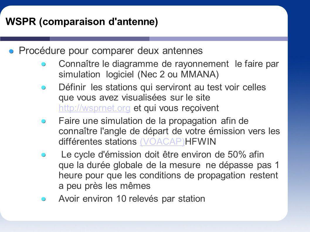 WSPR (comparaison d'antenne) Procédure pour comparer deux antennes Connaître le diagramme de rayonnement le faire par simulation logiciel (Nec 2 ou MM