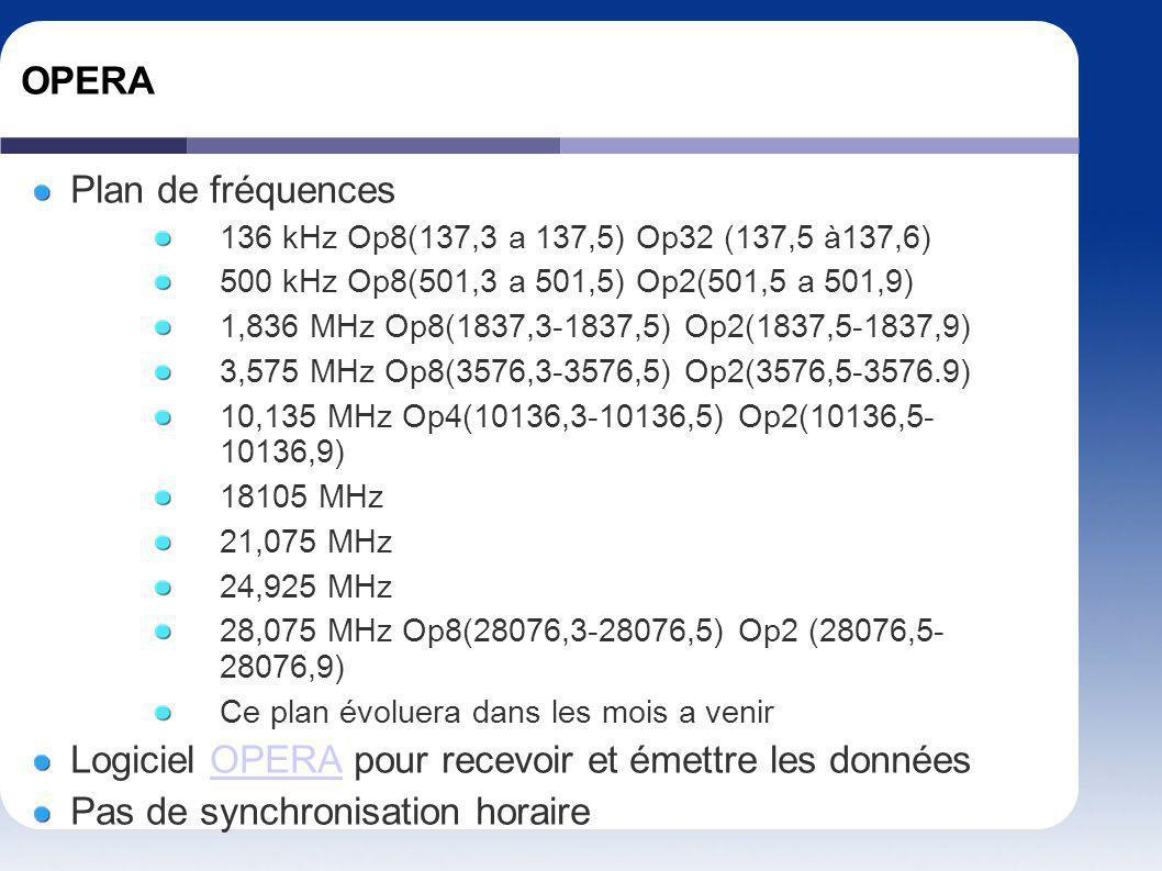 OPERA Plan de fréquences 136 kHz Op8(137,3 a 137,5) Op32 (137,5 à137,6) 500 kHz Op8(501,3 a 501,5) Op2(501,5 a 501,9) 1,836 MHz Op8(1837,3-1837,5) Op2