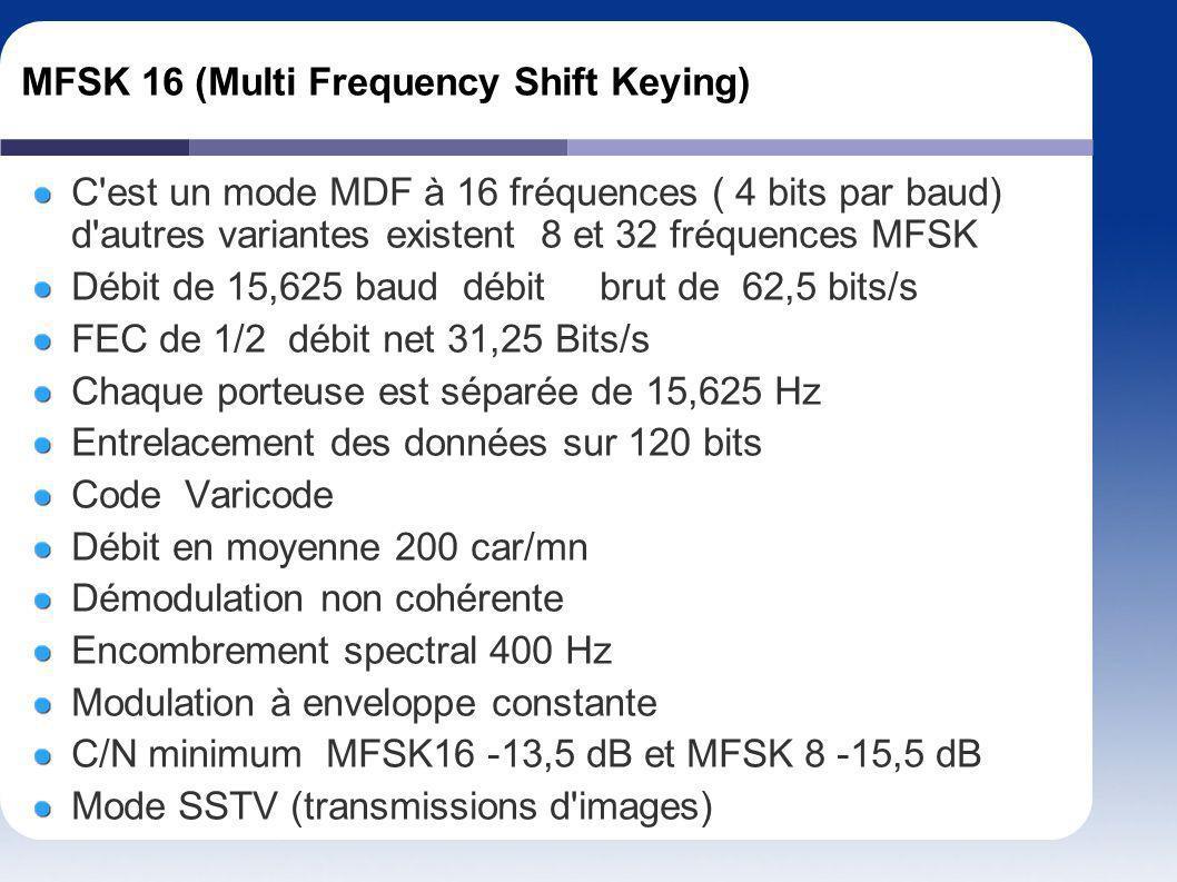 MFSK 16 (Multi Frequency Shift Keying) C'est un mode MDF à 16 fréquences ( 4 bits par baud) d'autres variantes existent 8 et 32 fréquences MFSK Débit