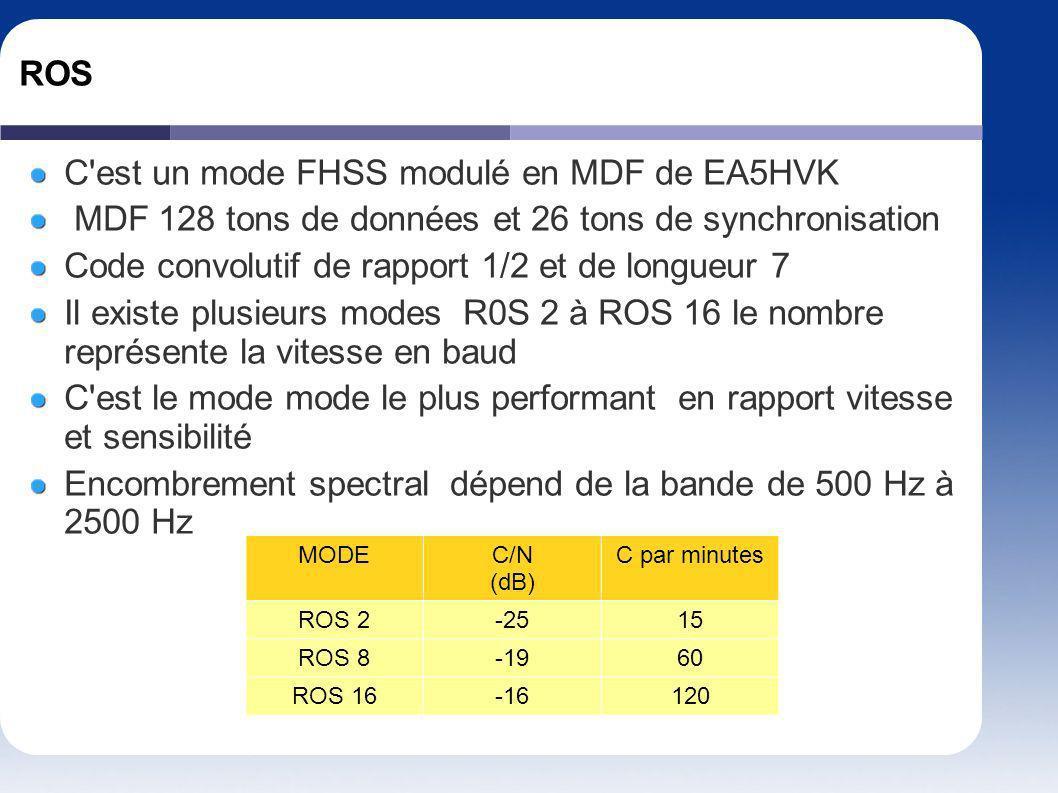 ROS C'est un mode FHSS modulé en MDF de EA5HVK MDF 128 tons de données et 26 tons de synchronisation Code convolutif de rapport 1/2 et de longueur 7 I