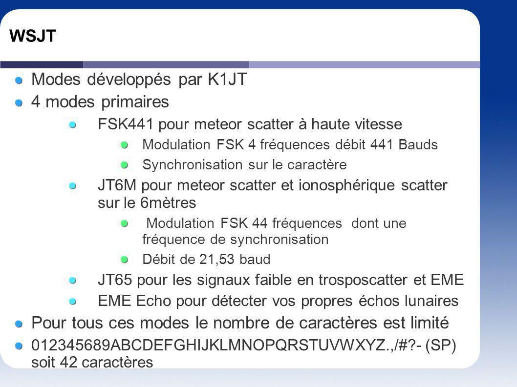 WSJT Modes développés par K1JT 4 modes primaires FSK441 pour meteor scatter à haute vitesse Modulation FSK 4 fréquences débit 441 Bauds Synchronisatio
