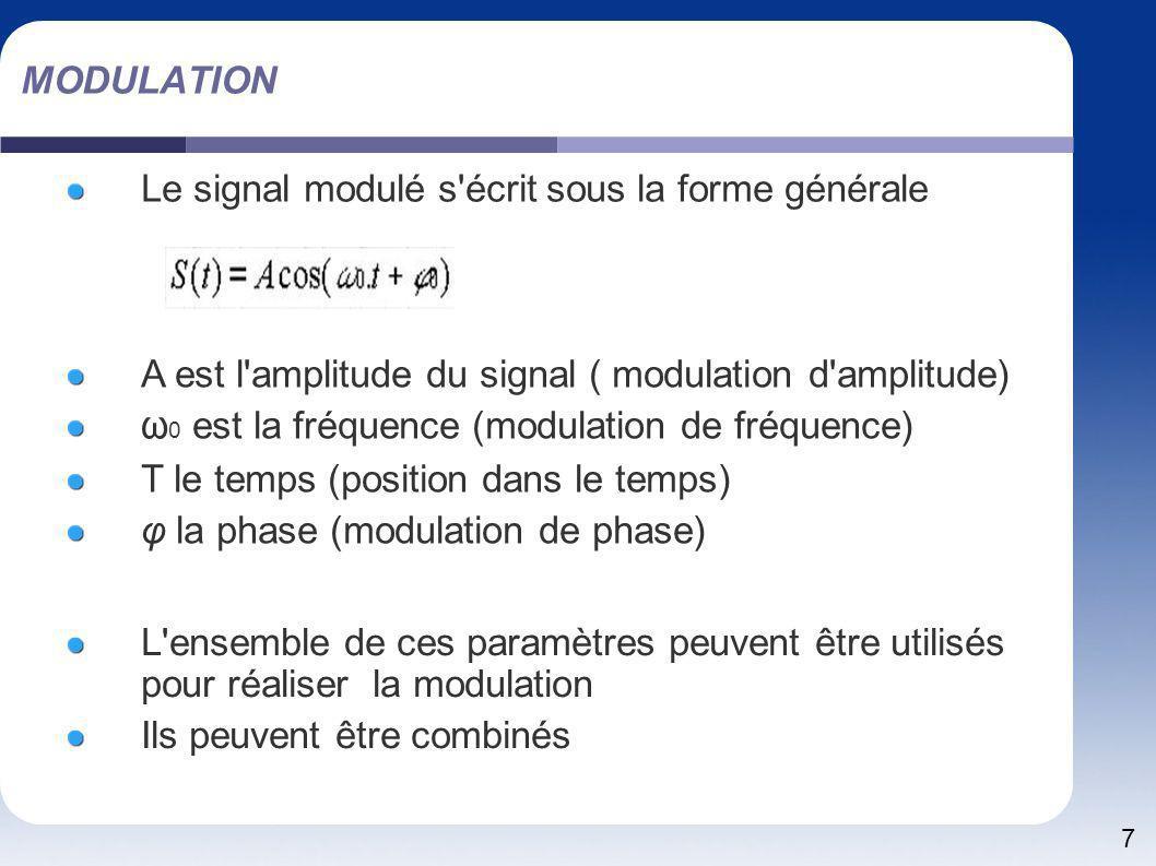 7 MODULATION Le signal modulé s'écrit sous la forme générale A est l'amplitude du signal ( modulation d'amplitude) ω 0 est la fréquence (modulation de
