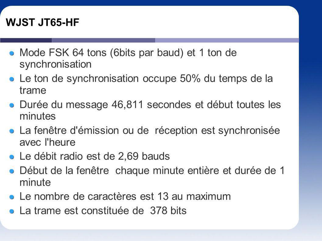 WJST JT65-HF Mode FSK 64 tons (6bits par baud) et 1 ton de synchronisation Le ton de synchronisation occupe 50% du temps de la trame Durée du message