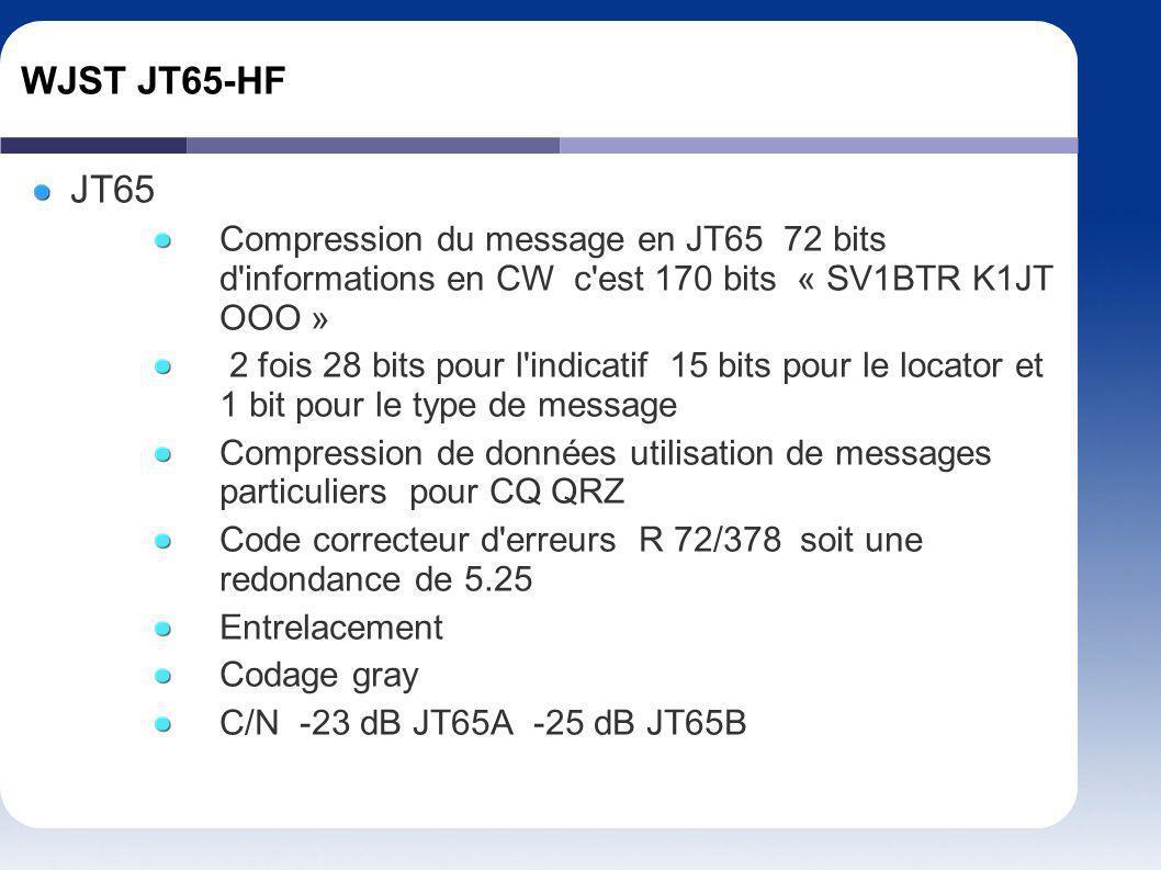 WJST JT65-HF JT65 Compression du message en JT65 72 bits d'informations en CW c'est 170 bits « SV1BTR K1JT OOO » 2 fois 28 bits pour l'indicatif 15 bi