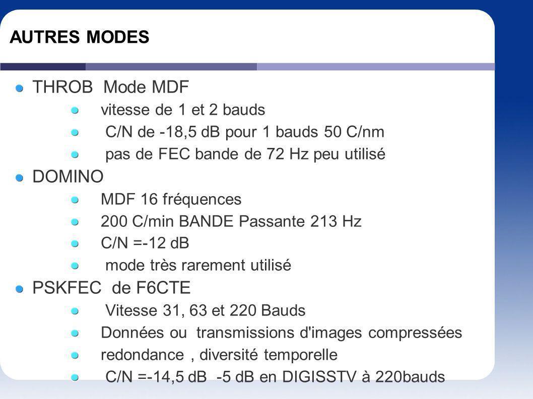 AUTRES MODES THROB Mode MDF vitesse de 1 et 2 bauds C/N de -18,5 dB pour 1 bauds 50 C/nm pas de FEC bande de 72 Hz peu utilisé DOMINO MDF 16 fréquence