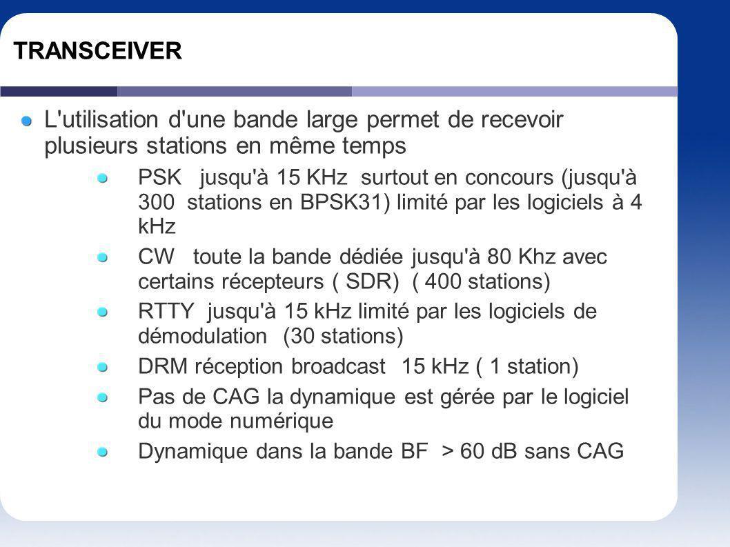 TRANSCEIVER L'utilisation d'une bande large permet de recevoir plusieurs stations en même temps PSK jusqu'à 15 KHz surtout en concours (jusqu'à 300 st