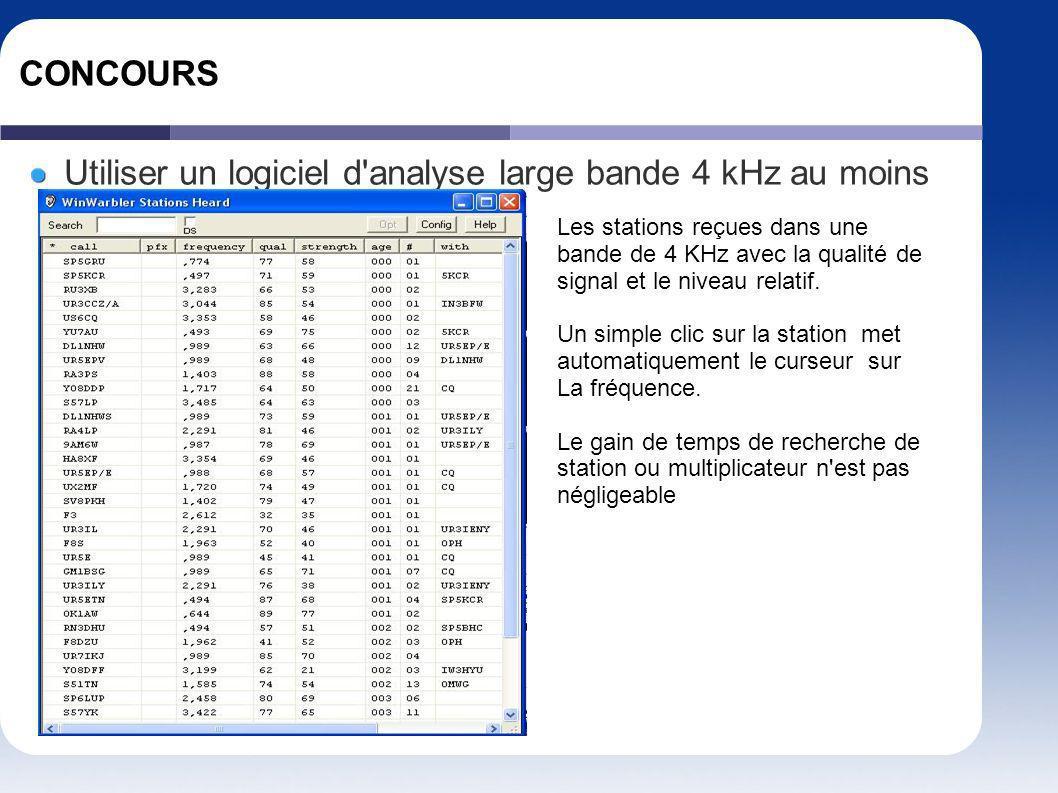 CONCOURS Utiliser un logiciel d'analyse large bande 4 kHz au moins Les stations reçues dans une bande de 4 KHz avec la qualité de signal et le niveau