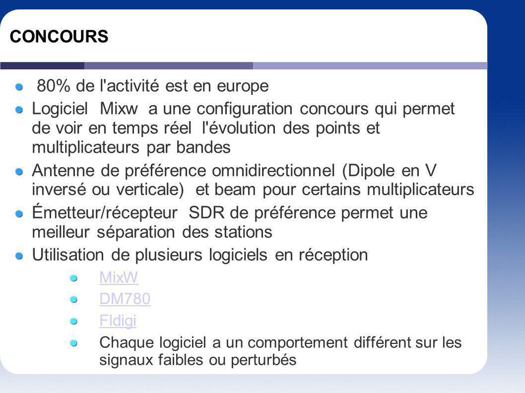 CONCOURS 80% de l'activité est en europe Logiciel Mixw a une configuration concours qui permet de voir en temps réel l'évolution des points et multipl