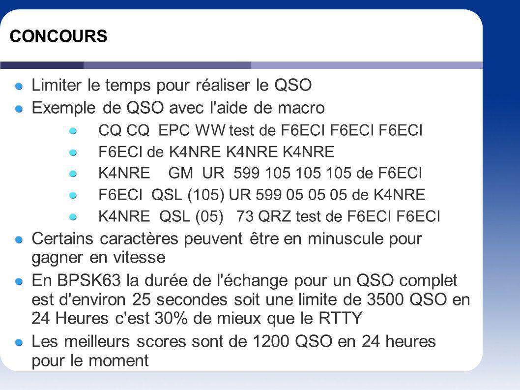 CONCOURS Limiter le temps pour réaliser le QSO Exemple de QSO avec l'aide de macro CQ CQ EPC WW test de F6ECI F6ECI F6ECI F6ECI de K4NRE K4NRE K4NRE K