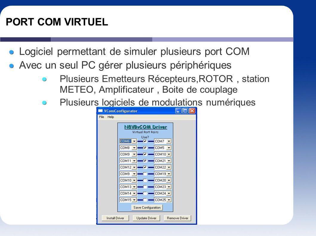PORT COM VIRTUEL Logiciel permettant de simuler plusieurs port COM Avec un seul PC gérer plusieurs périphériques Plusieurs Emetteurs Récepteurs,ROTOR,