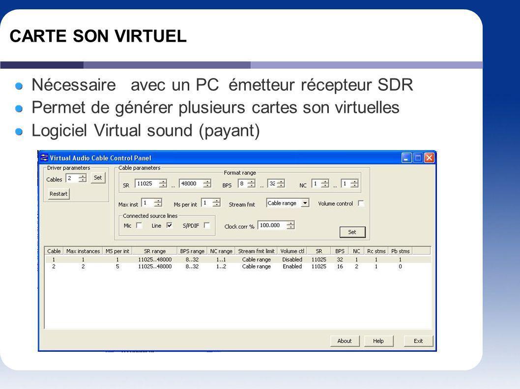 CARTE SON VIRTUEL Nécessaire avec un PC émetteur récepteur SDR Permet de générer plusieurs cartes son virtuelles Logiciel Virtual sound (payant)