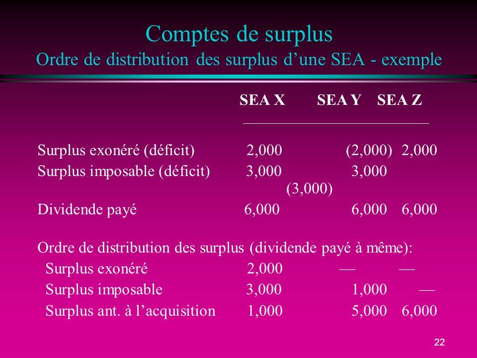 22 Comptes de surplus Ordre de distribution des surplus dune SEA - exemple Surplus exonéré (déficit) 2,000(2,000)2,000 Surplus imposable (déficit) 3,0003,000 (3,000) Dividende payé 6,0006,000 6,000 Ordre de distribution des surplus (dividende payé à même): Surplus exonéré 2,000 Surplus imposable 3,0001,000 Surplus ant.