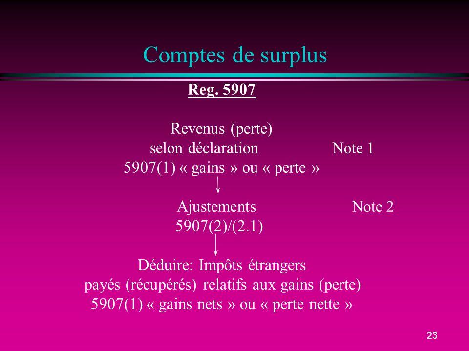 23 Comptes de surplus Reg. 5907 Revenus (perte) selon déclaration Note 1 5907(1) « gains » ou « perte » Ajustements Note 2 5907(2)/(2.1) Déduire: Impô