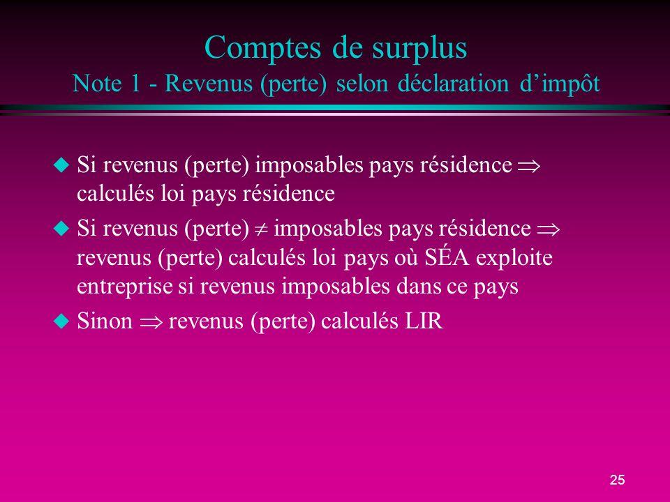 25 Comptes de surplus Note 1 - Revenus (perte) selon déclaration dimpôt u Si revenus (perte) imposables pays résidence calculés loi pays résidence u S