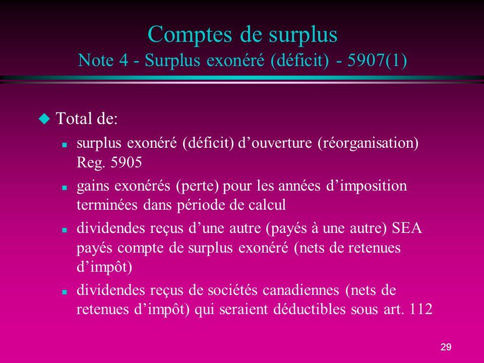 29 Comptes de surplus Note 4 - Surplus exonéré (déficit) - 5907(1) u Total de: n surplus exonéré (déficit) douverture (réorganisation) Reg.