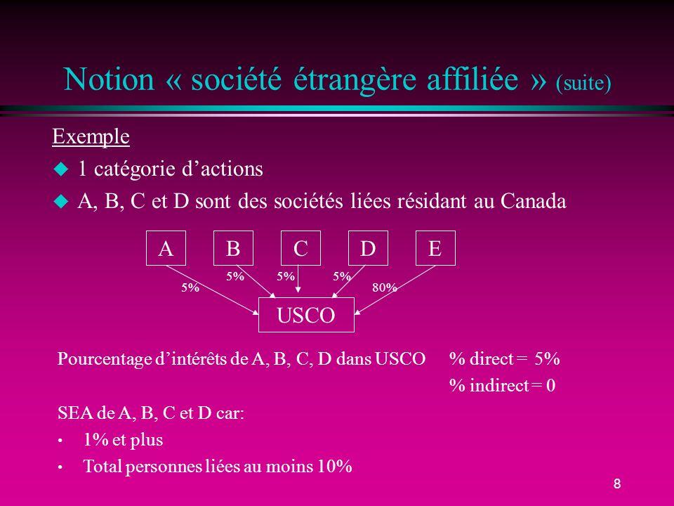 8 Notion « société étrangère affiliée » (suite) Exemple u 1 catégorie dactions u A, B, C et D sont des sociétés liées résidant au Canada AEDCB USCO 5% 80% Pourcentage dintérêts de A, B, C, D dans USCO% direct = 5% % indirect = 0 SEA de A, B, C et D car: 1% et plus Total personnes liées au moins 10%