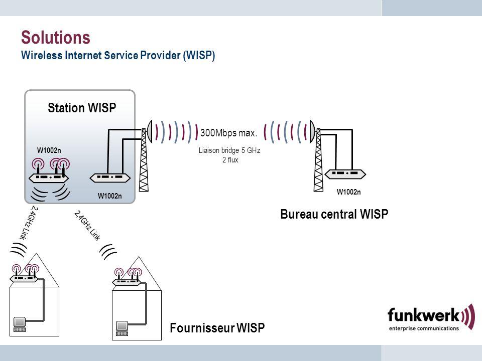Solutions Wireless Internet Service Provider (WISP) Bureau central WISP ))) W1002n Liaison bridge 5 GHz 2 flux W1002n 2,4GHz Link Station WISP Fournis