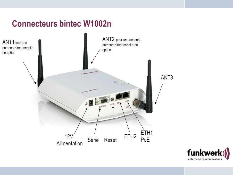 Connecteurs bintec W1002n ANT1 pour une antenne directionnelle en option ANT3 12V Alimentation SérieReset ETH1 PoE ETH2 ANT2 pour une seconde antenne