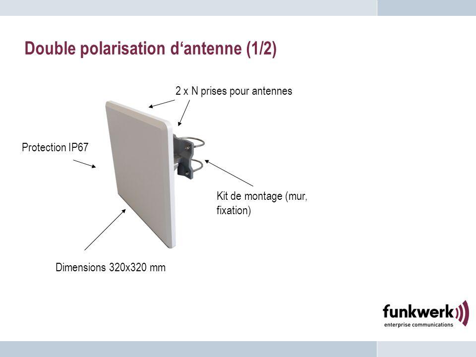 Double polarisation dantenne (2/2) Technologie 802.11n : liaisons bridge 2 flux Jusquà 300 Mbps selon la norme 802.11n 2 systèmes dantennes indépendants (chacun à 90° par rapport à lautre) 2 entrées pour antennes (N-socket) 5,15 GHz – 5,9 GHz Gain dantenne = 20 dBi Demi-puissance beamwidth 10º Dimensions 320 x 320 x 20 mm Norme IP67 ou usage Extérieur Kit de montage inclus (mur, fixation) Polarisation Horizontale Polarisation Verticale Antenne 1 Antenne 2