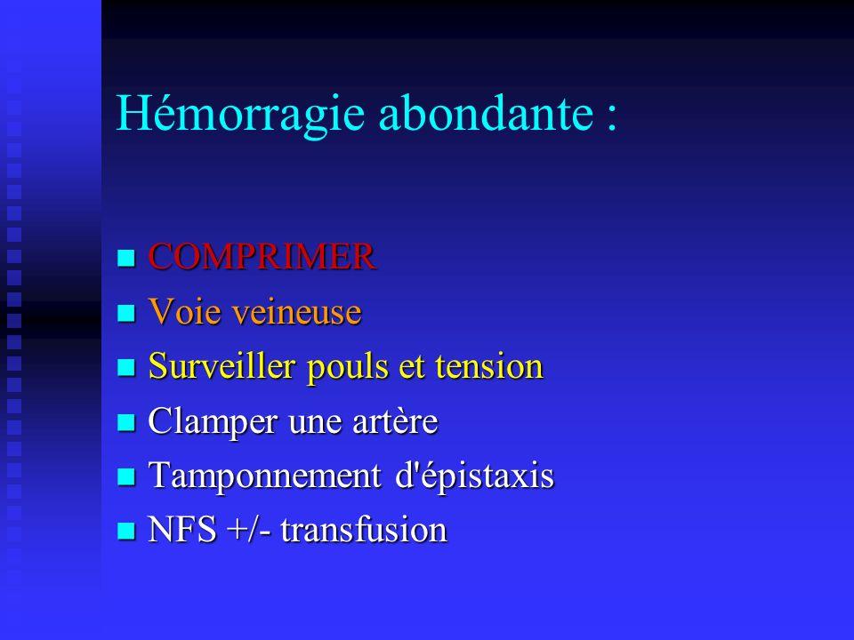 Hémorragie abondante : COMPRIMER COMPRIMER Voie veineuse Voie veineuse Surveiller pouls et tension Surveiller pouls et tension Clamper une artère Clamper une artère Tamponnement d épistaxis Tamponnement d épistaxis NFS +/- transfusion NFS +/- transfusion