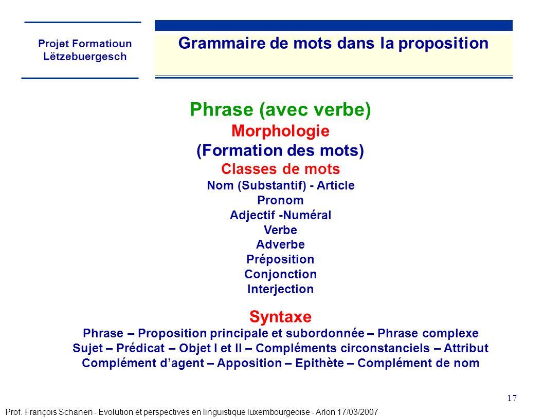 Projet Formatioun Lëtzebuergesch 17 Phrase (avec verbe) Morphologie (Formation des mots) Classes de mots Nom (Substantif) - Article Pronom Adjectif -N