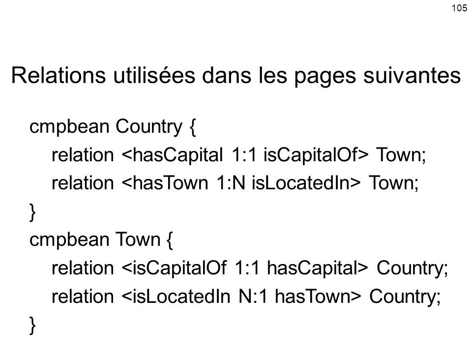105 Relations utilisées dans les pages suivantes cmpbean Country { relation Town; } cmpbean Town { relation Country; }