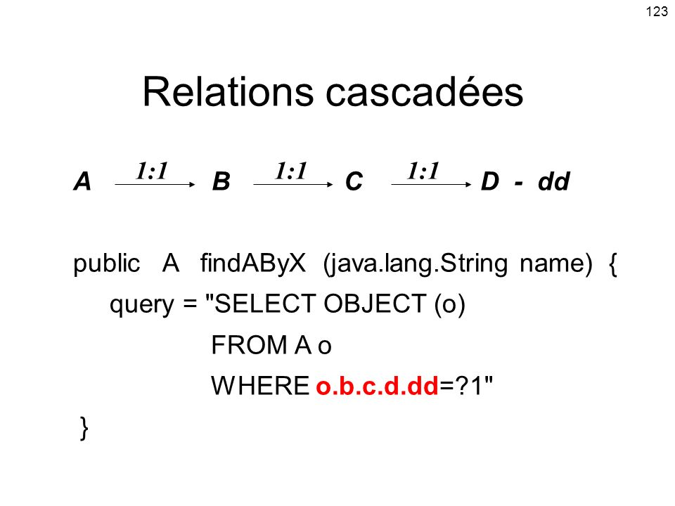 123 Relations cascadées A 1:1 B 1:1 C 1:1 D - dd public A findAByX (java.lang.String name) { query =